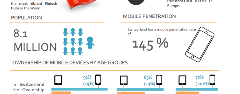 Fintech Switzerland Infographic 2016