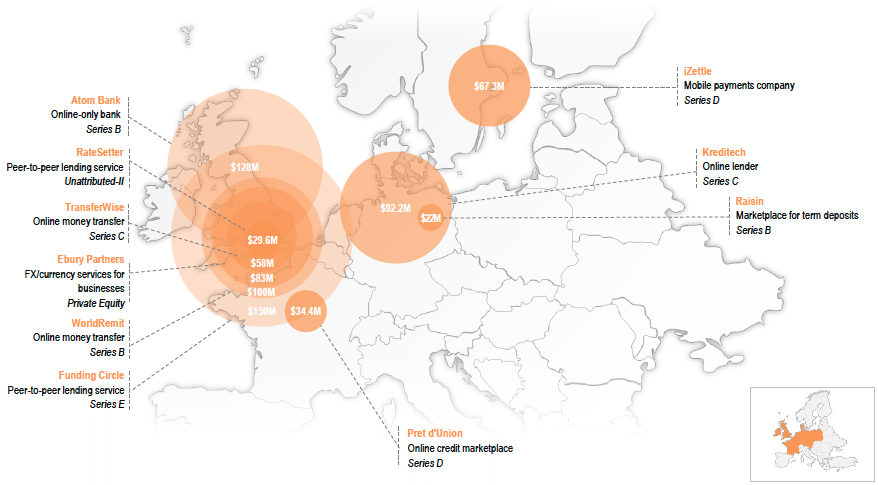 10 Largest Deals in Europe VC Backed Fintech Startups 2015 CB Insights KPMG