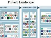 World Fintech Landscape