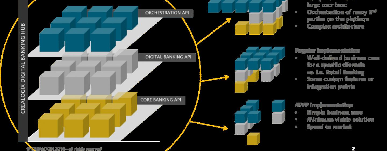 MLP setzt beim weiteren Ausbau des Online-Angebots auf CREALOGIX
