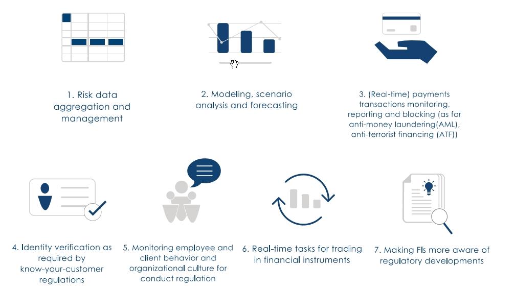 regtech financial services (3) - Copy