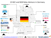 Germany's Robo-Advisory Sector Is Getting Crowded