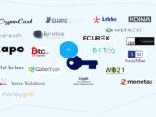 The Swiss Crypto/Blockchain Startup Map