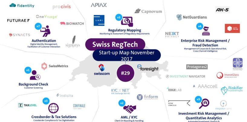 Swiss RegTech Start-up Map (Q4)