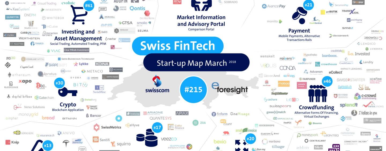 Swiss Fintech Startup Map, March 2018