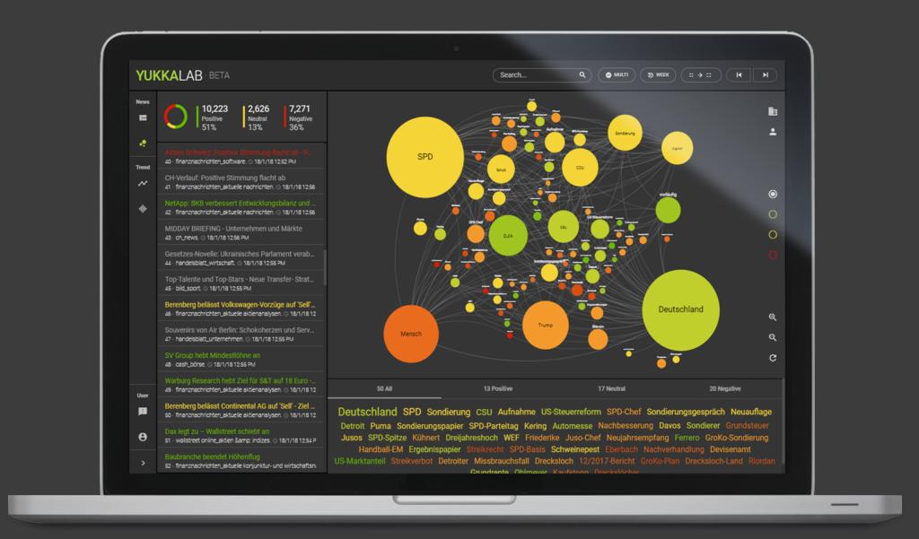 yukka lab macbook market network