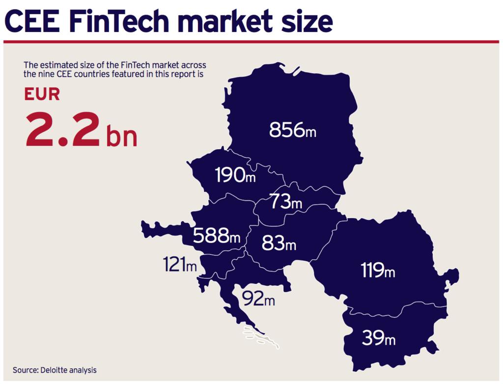 CEE fintech market size