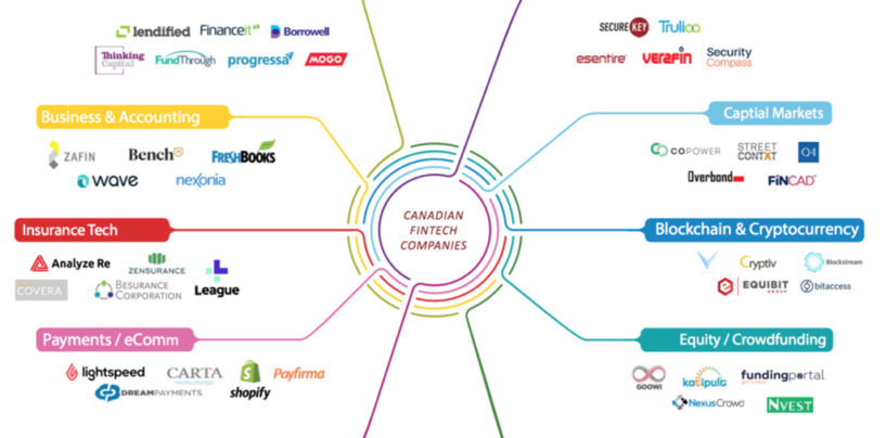 Canadian Fintech Industry Set to Witness Strong Grow: Report