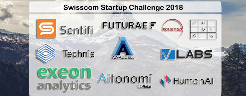 Swisscom Startup Challenge 2018 Gibt Finalisten Bekannt
