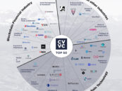 New Top 50 Crypto Valley Swiss Blockchain List  – the Largest and Most Important Companies