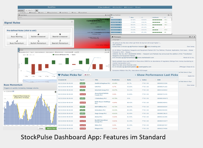 StockPulse Dashboard: Key Features