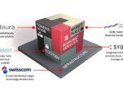 Deutsche Börse, Swisscom and Sygnum Enter Strategic Partnership to Build a Trusted Digital Asset Ecosystem