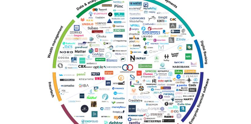 Fintech Infographic of the Week: Danish Fintech Startup Scene