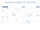 Meet 7 Newest Fintechs to Join the Unicorn Club in 2019