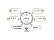 Branchenverband Lanciert Schweizer Informationsplattform Für API's