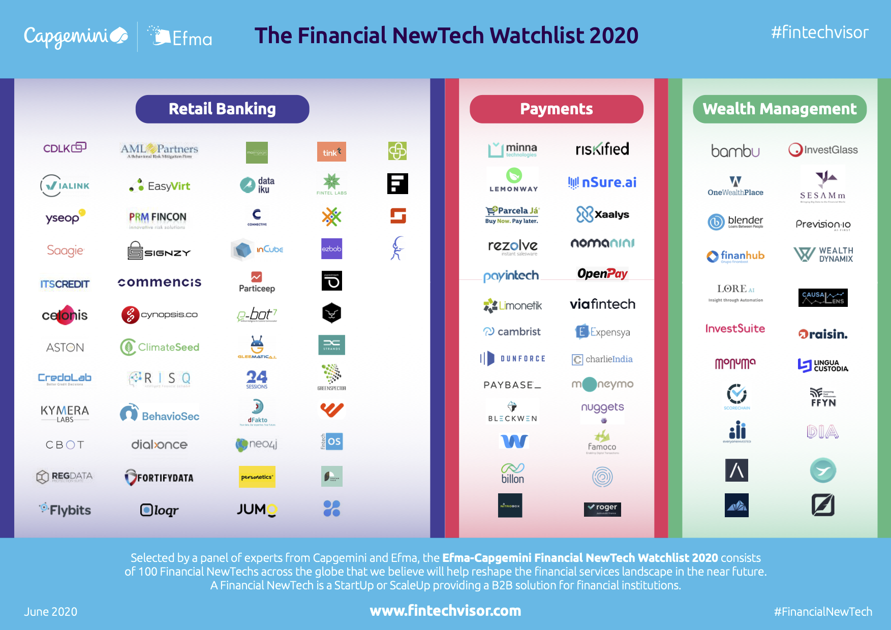 The Financial NewTech Watchlist 2020, Efma and Capgemini, May 2020