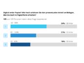 Digitale Buchhaltung? – Schweizer KMU's sind weit davon entfernt