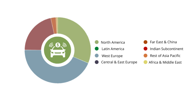 Study: In-Vehicle Payment Spend To Exceed $86 Billion in 2025