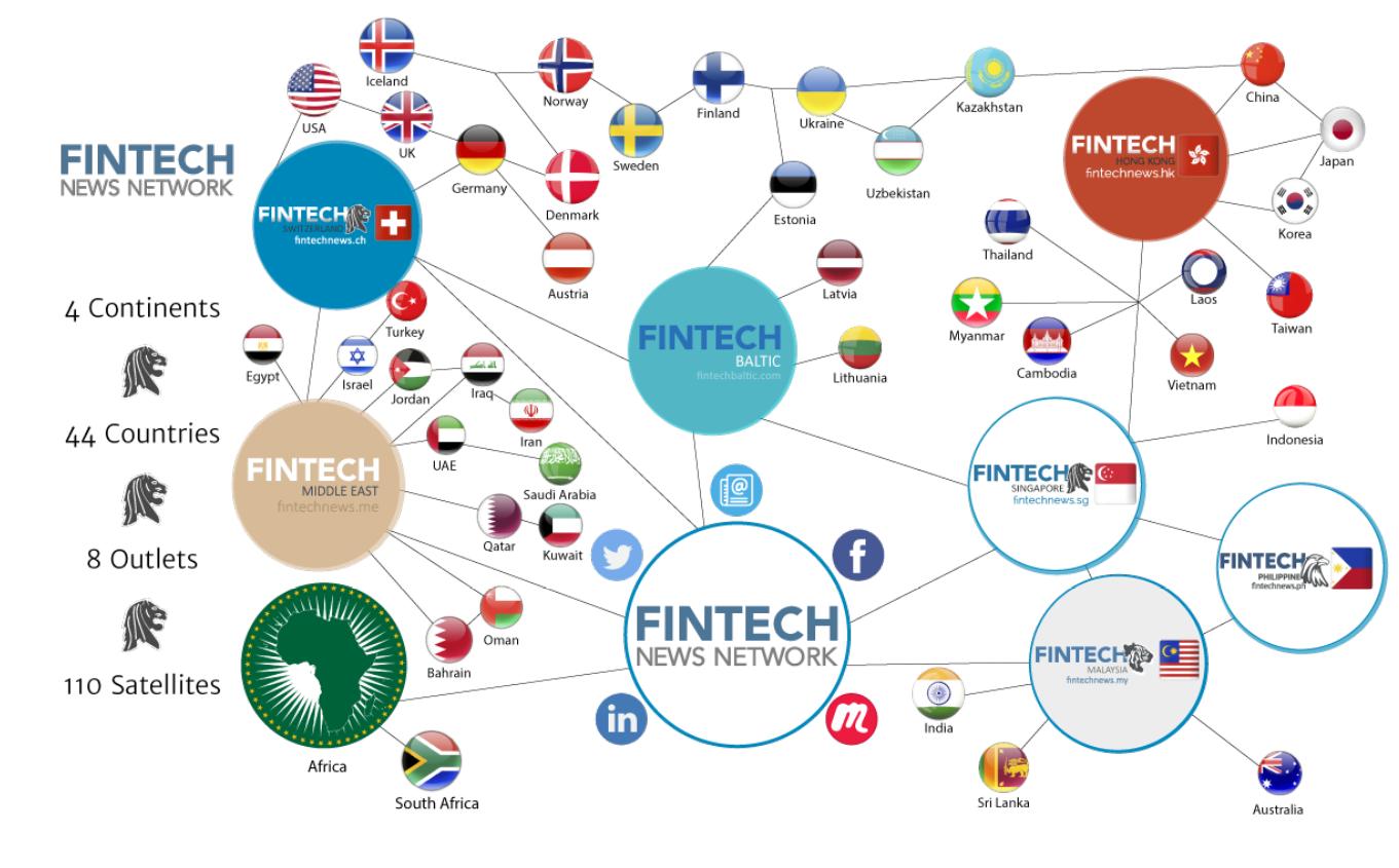 Fintech News Network infographic, October 2020