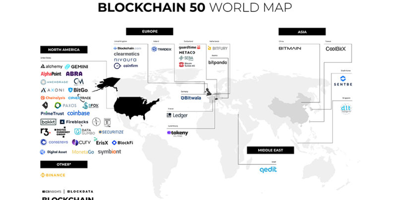 4 Swiss Startups Make CB Insights' 2020 Top 50 Blockchain Companies List