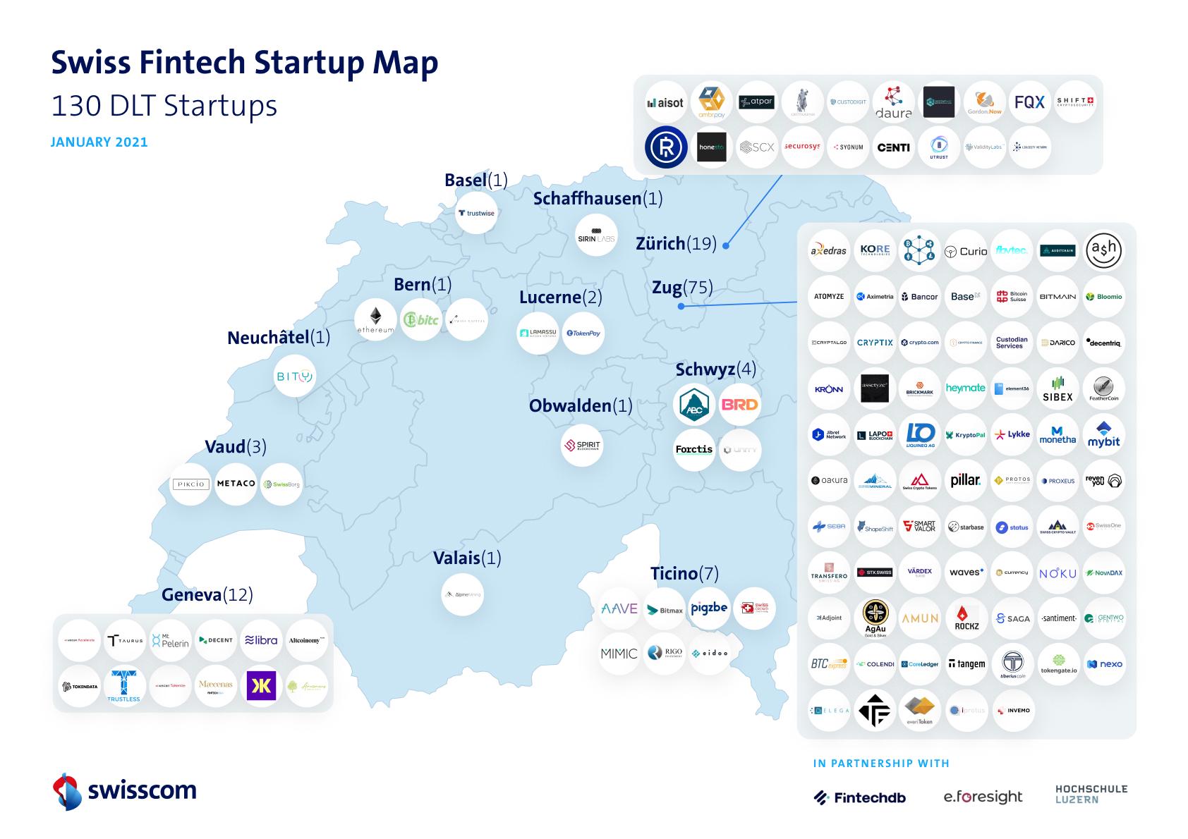 Swiss DLT startups geographical distribution, Swiss Fintech Startup Map, Swisscom, January 2021
