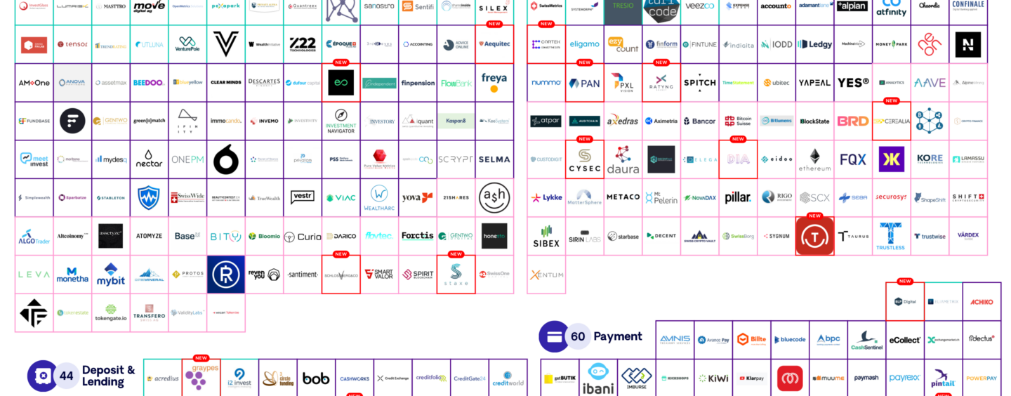 New Swiss Fintech Startup Map February Welcomes 18 Newcomers