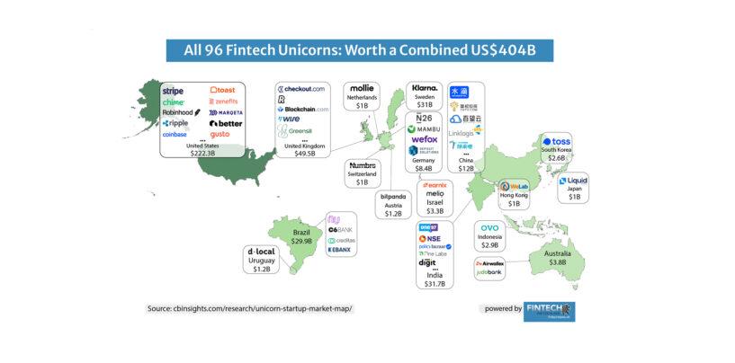 All 96 Fintech Unicorns: Worth a Combined US$404B