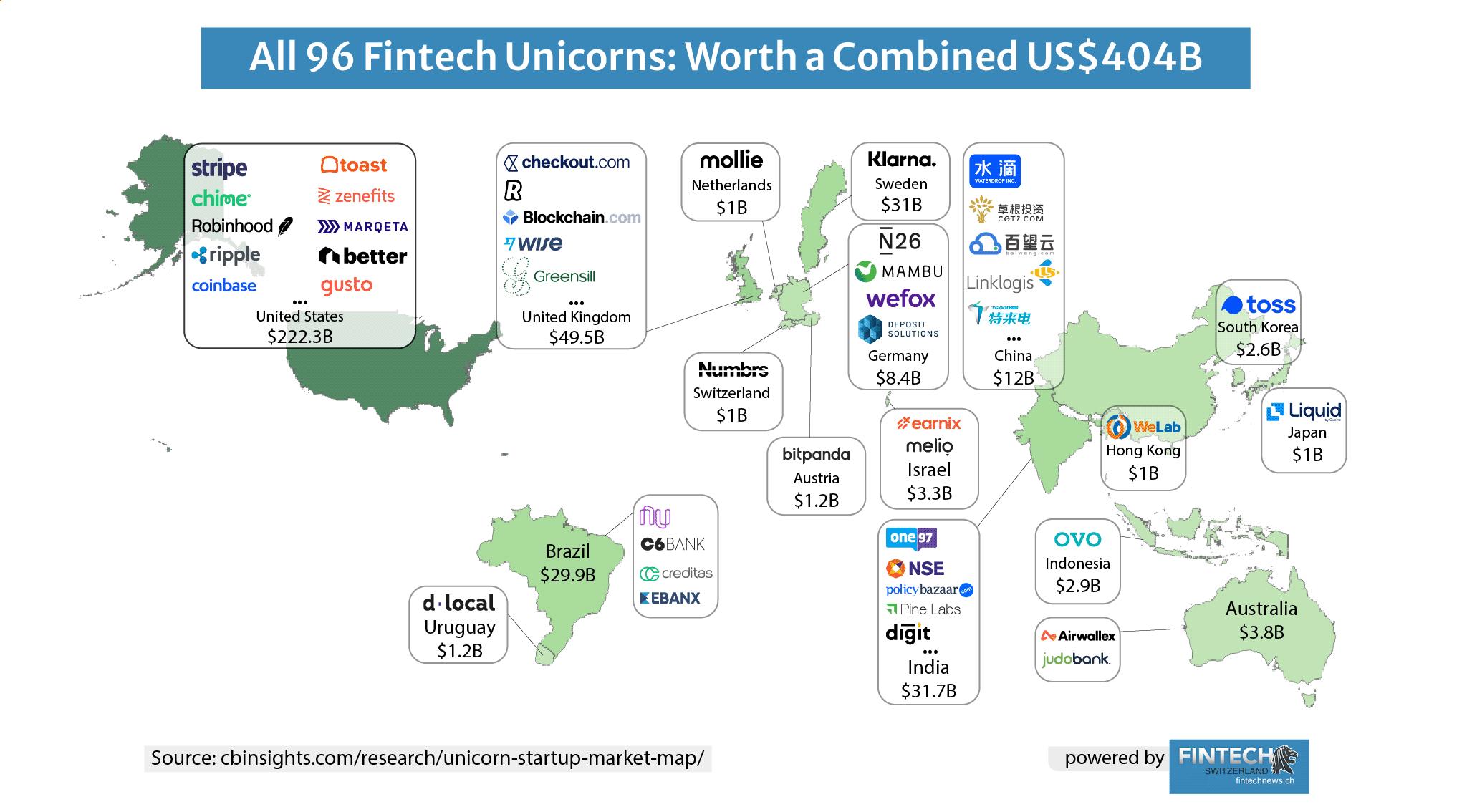 All 96 Fintech Unicorns - Worth Combined US 404 billion