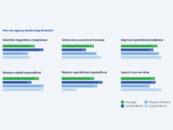 33%  of European Fintechs Face Regulatory Intervention Due to Partner Banks