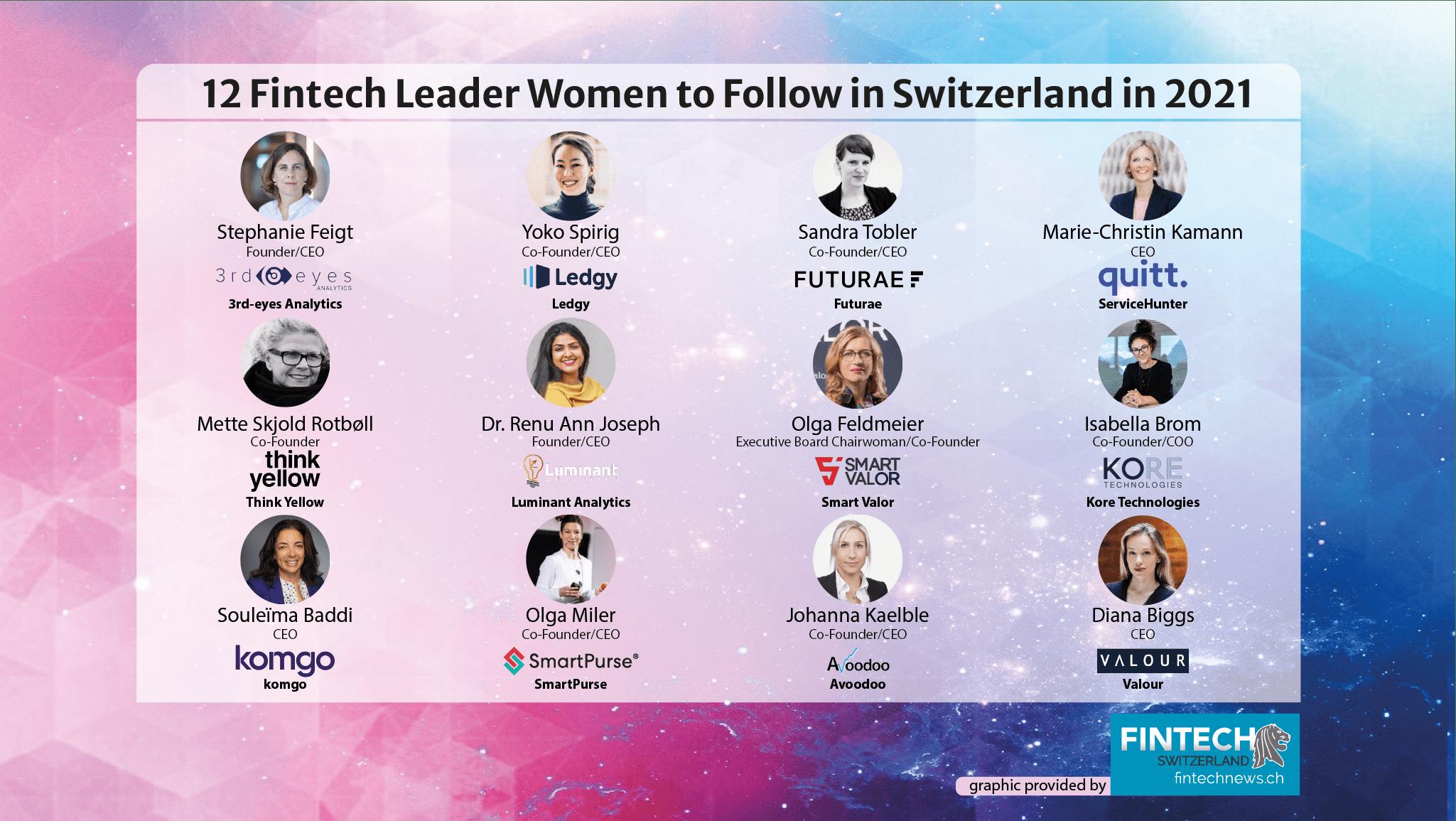 12 Fintech Leader Women to Follow in Switzerland in 2021