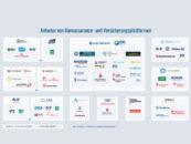 Kriterien für erfolgreiche Bancassurance-Modelle