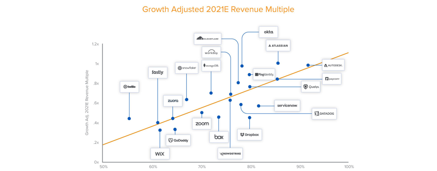 Prominent VC Firm Andreessen Horowitz Warns of Long-Term Costs Implications of Cloud