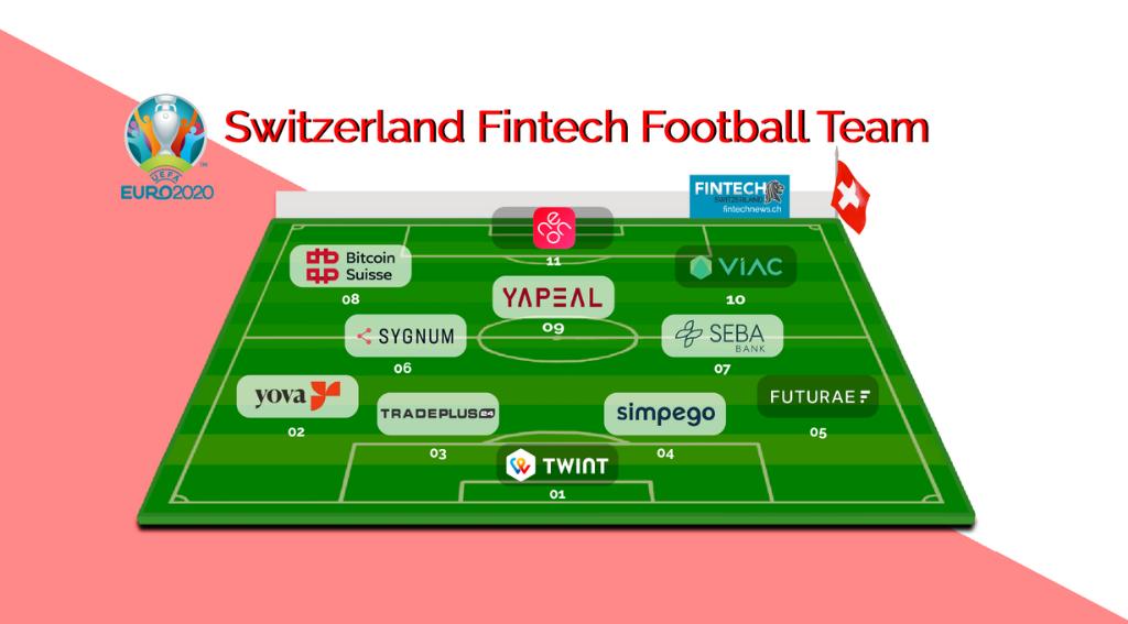Swiss Fintech Worldcup Football