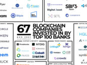 55% of World Top Banks Have Invested in Blockchain and Crypto Companies