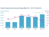 Fintech IPO Listings Reach New Highs