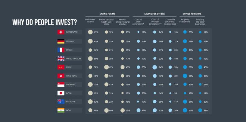 Switzerland Lags Behind in Adopting Robo-Advisors, Investment Tech